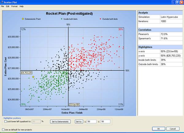 Ip System 3 Primavera Risk Analysis Formerly Pert Master